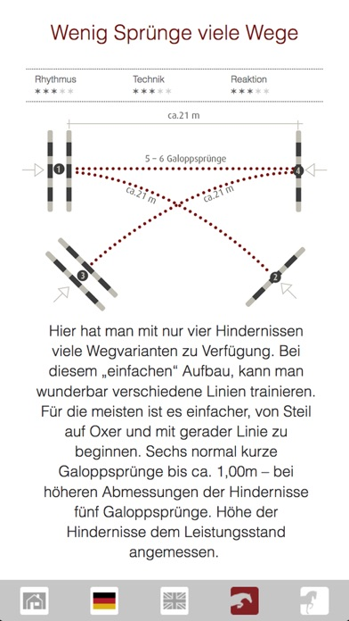 Screenshot for MF-Training in Germany App Store