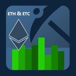 Monitor for Ethermine Pool