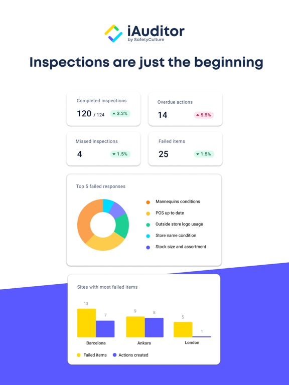 iAuditor - Safety Audits, Checklists & Inspections screenshot
