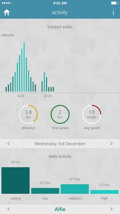 Dog Tracker Nano screenshot-3