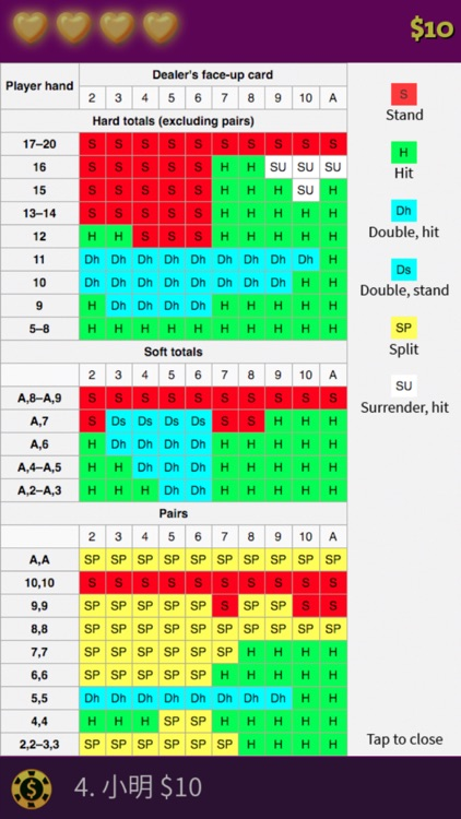 Blackjack - Basic Strategy screenshot-3