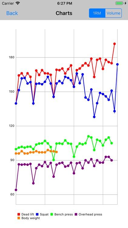 5/3/1 Workout logger - 531 screenshot-4