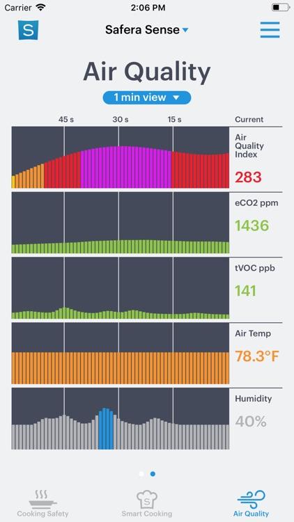 Safera App screenshot-3