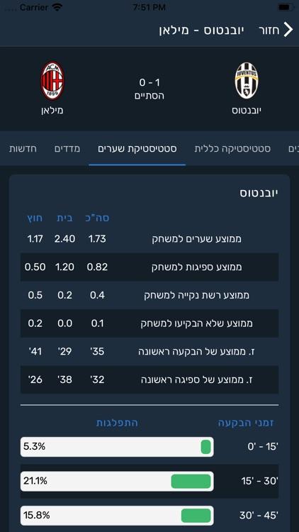 בנקרים Bankerim screenshot-7