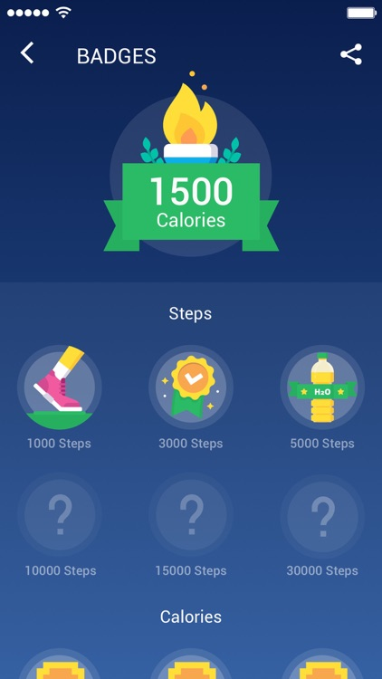 Pedometer & Step Counter