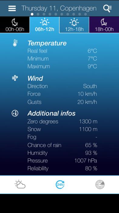 Weather for Denmarkのおすすめ画像3