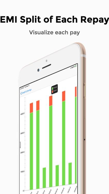 Loan Calculator - Money Saver screenshot-5