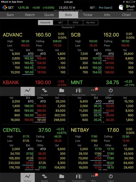 KTBST Trade for iPad screenshot four