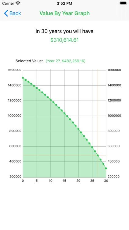 Compound Interest Calc screenshot-4