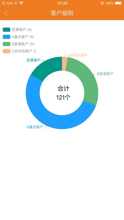 客云CRM screenshot-4