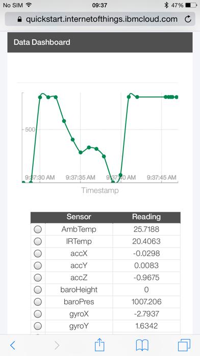 TI SensorTag Screenshot