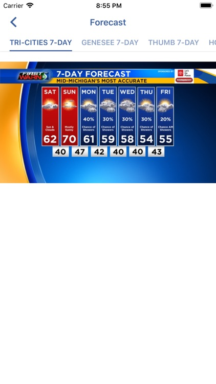 WNEM TV5 Weather screenshot-2