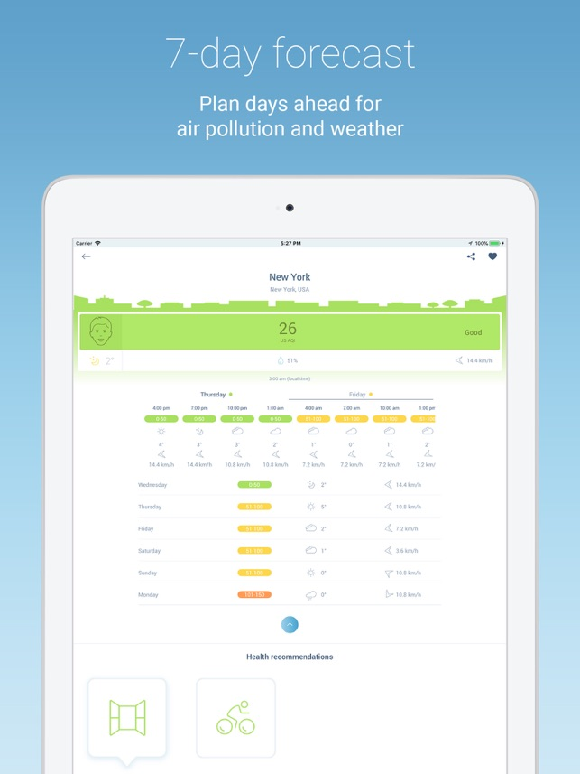‎AirVisual Air Quality Forecast Screenshot