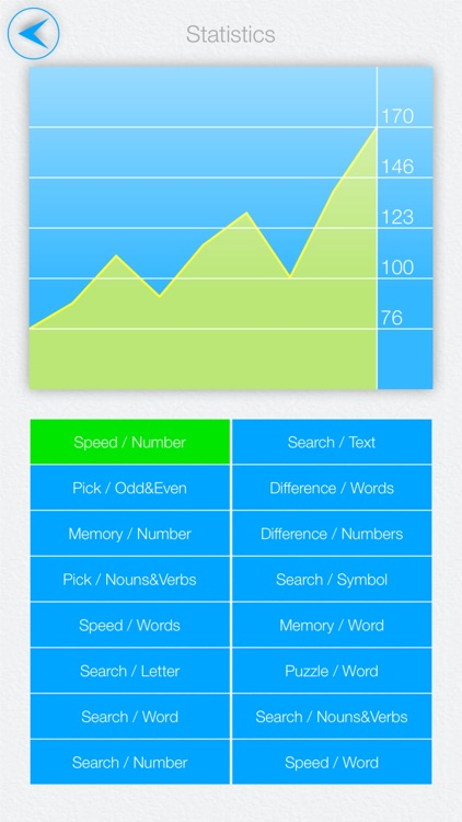 Speed Reading IQ: epub, djvu screenshot-4