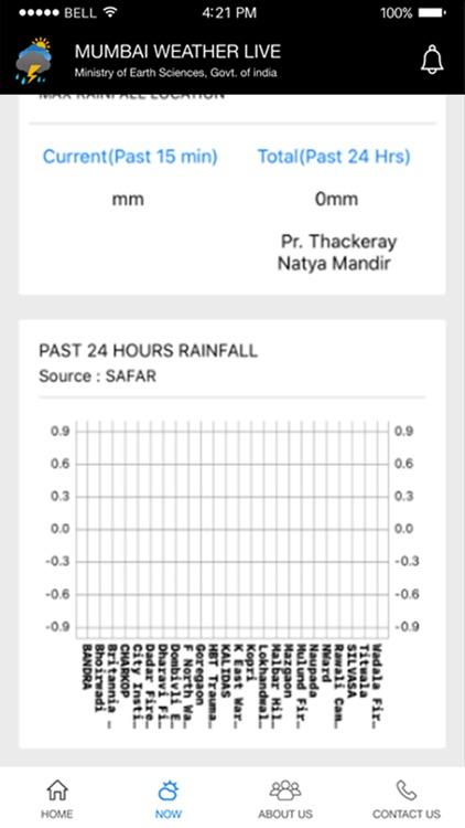 Mumbai Weather Live screenshot-4