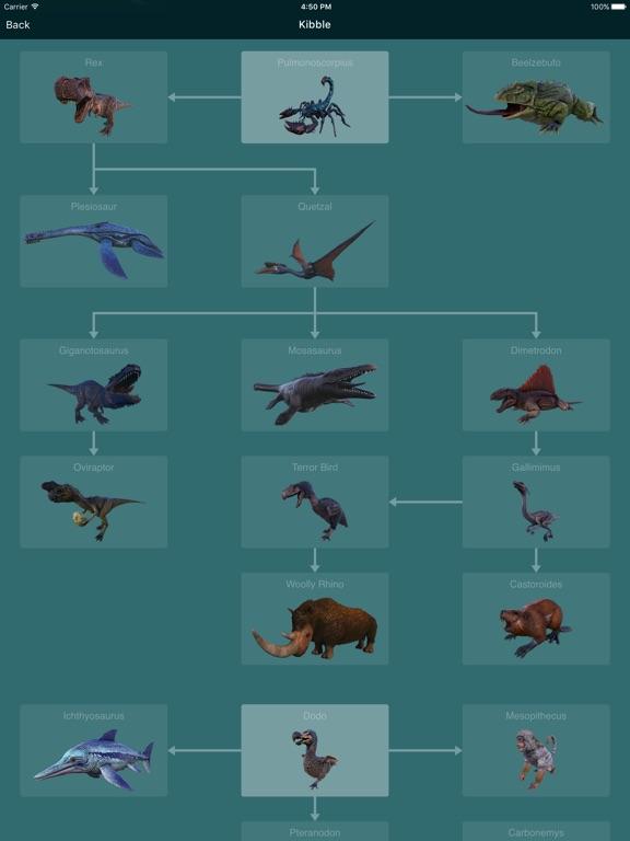 Dododex: ARK Survival Evolved per Dan Leveille