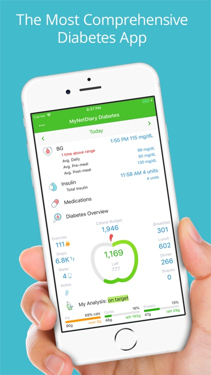 Diabetes Tracker by MyNetDiary