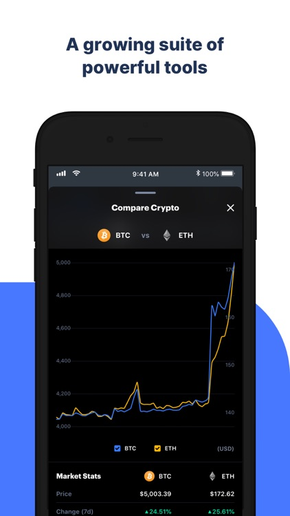 CoinMarketCap screenshot-7