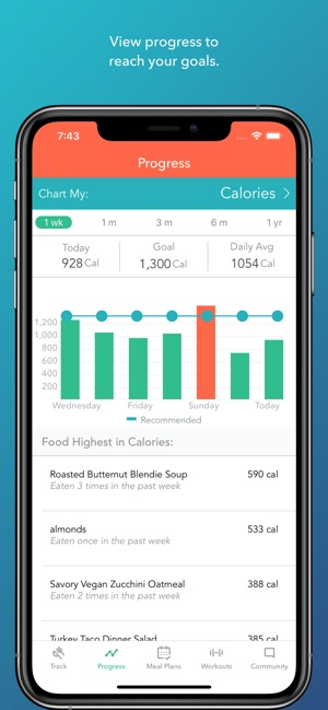 MyPlate Calorie Counter on the App Store