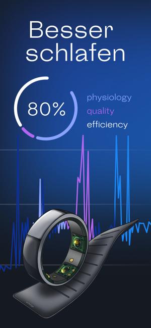Welltory: Pulsmesser Blutdruck Screenshot