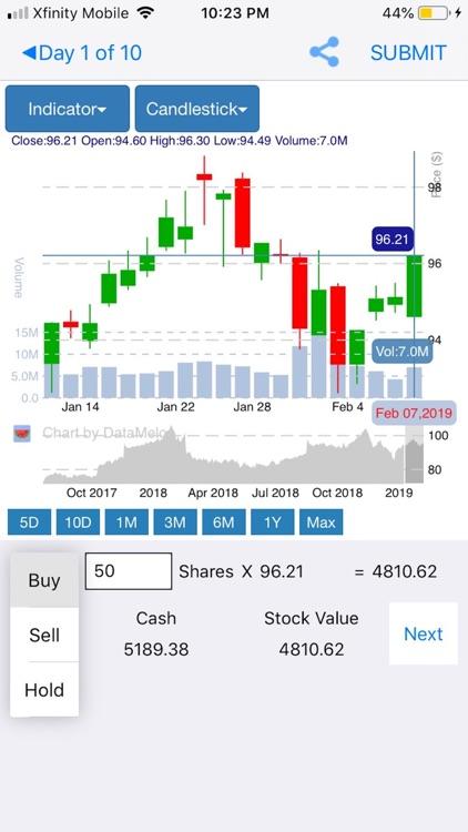 DataMelonPRO - Stock Analysis screenshot-8