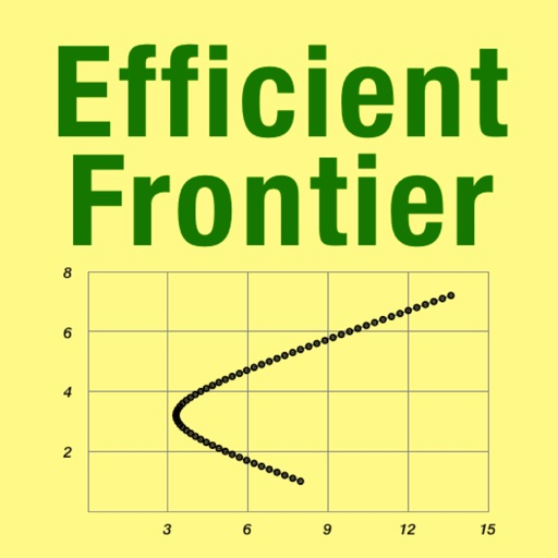 Efficient Frontier