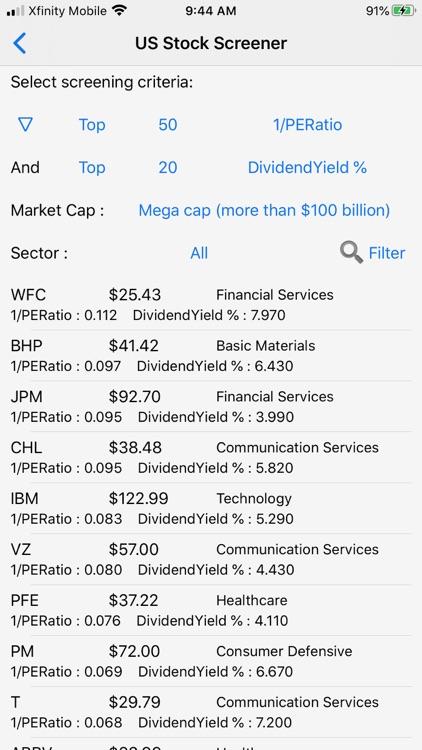 DataMelonPRO - Stock Analysis screenshot-5