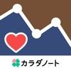血圧ノート-血圧変化をスマホで記録!グラフ化も簡単- - iPhoneアプリ