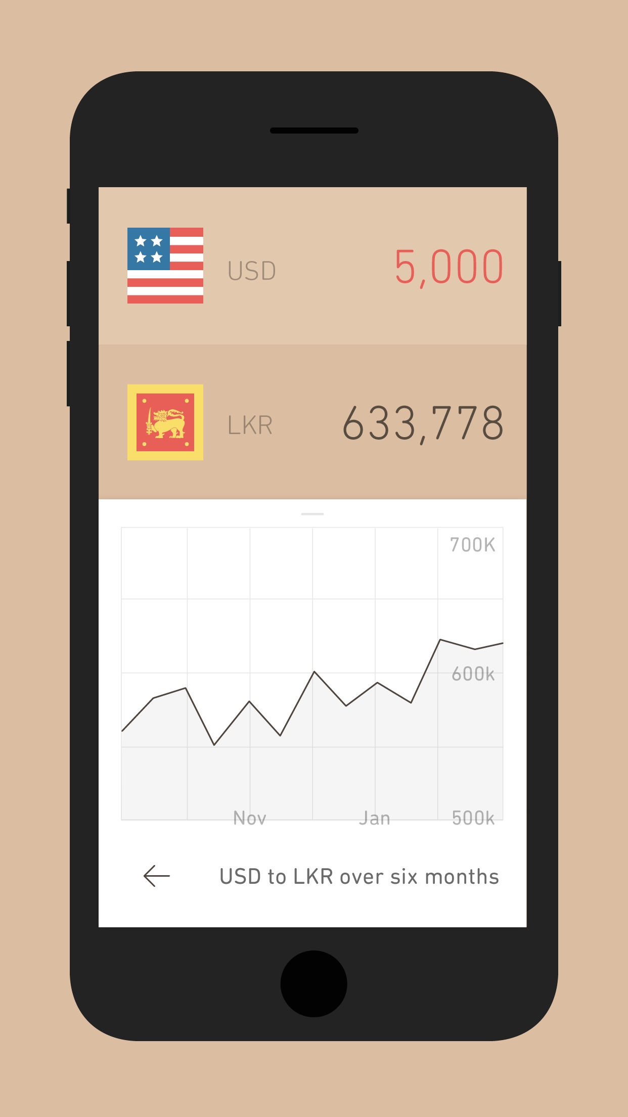 Screenshot do app Currency Converter +Conversion