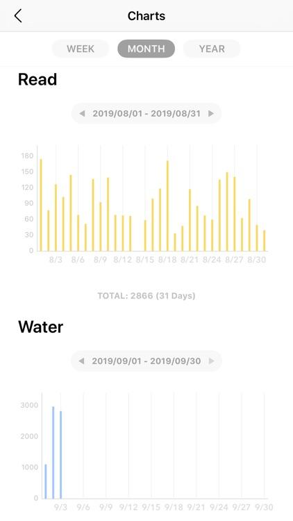 Tally+ : Count,Habit tracker screenshot-3
