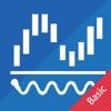 央行数据Basic-经济,投资,房价参考