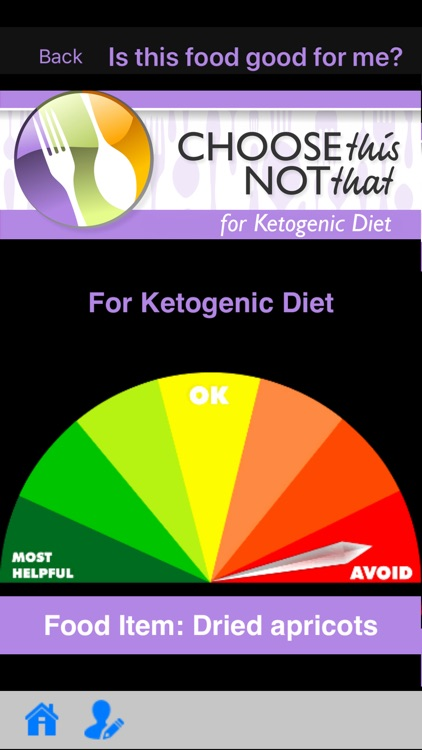 Ketogenic (Keto) Diet screenshot-0