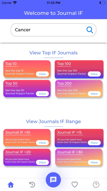 Journal IF