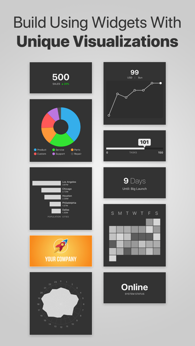 Numerics - Dashboards to visualize your numbers App Profile  Reviews