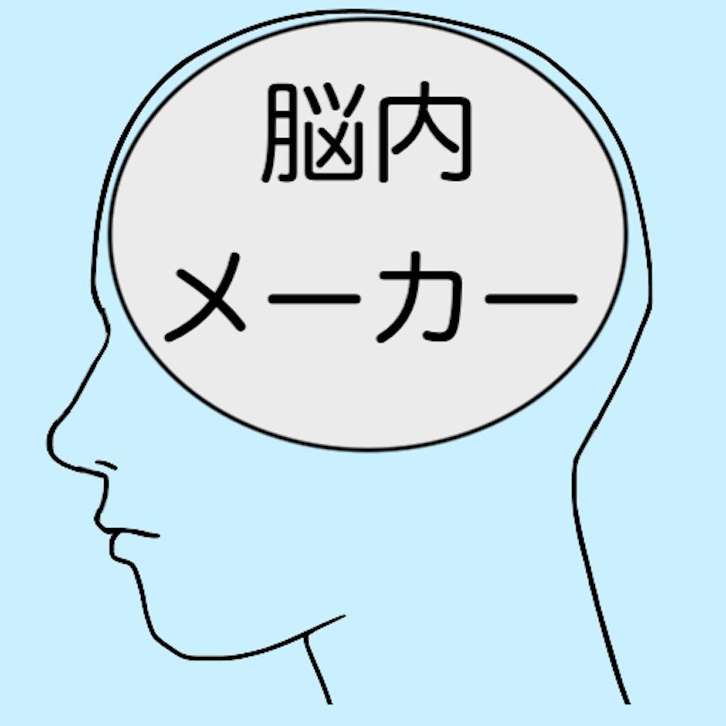 2020 メーカー 脳 内