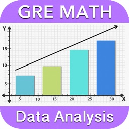 Data Analysis Review - GRE®