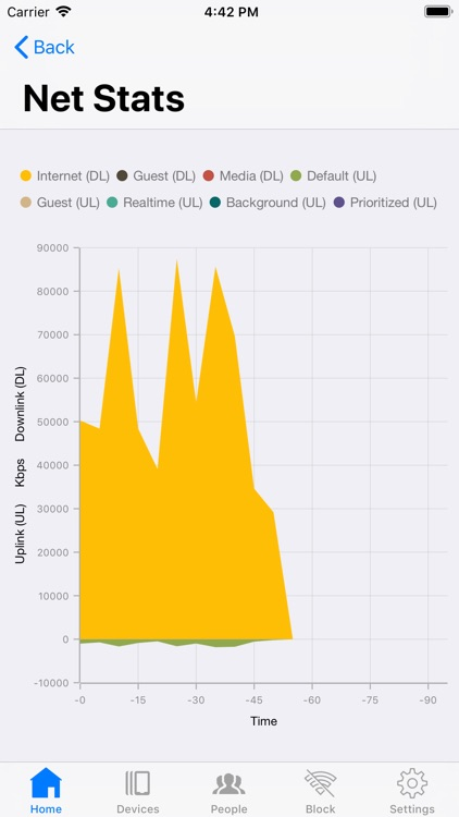 WiFi Billion Router App screenshot-3