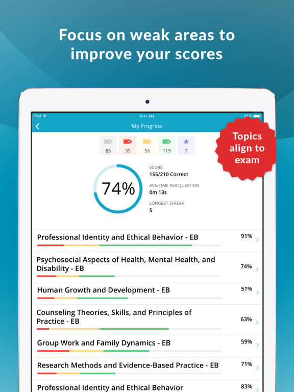 CRC Exam Review 2018 screenshot 6