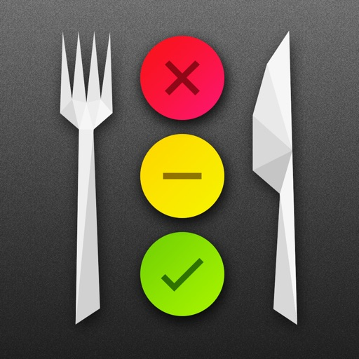 Lebensmittelampel + Kalorien