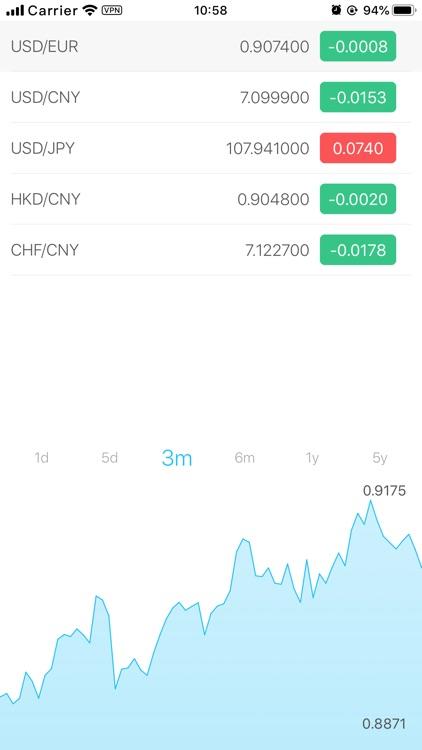 Currency Converter widget app screenshot-5