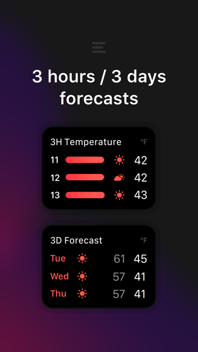 Weather miniのおすすめ画像2