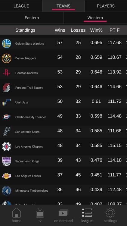 MIA - Live NBA on Demand screenshot-3