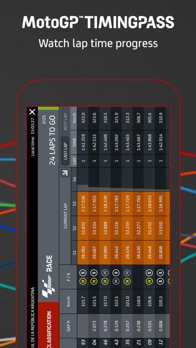 MotoGP™ Screenshot