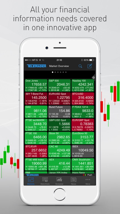 StockMarkets for iPhone