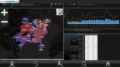 MotionBoard Cloud Mobileのスクリーンショット2