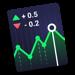 Stock Market - Rates Tracker