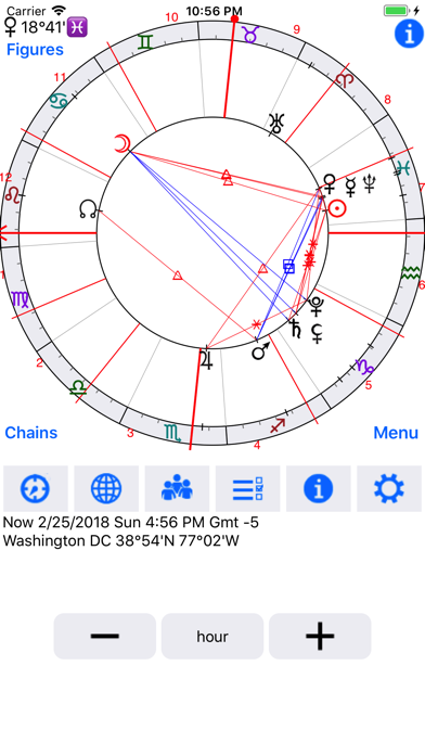 Astrological Charts Pro by Roman Shimchenko (iOS, United States