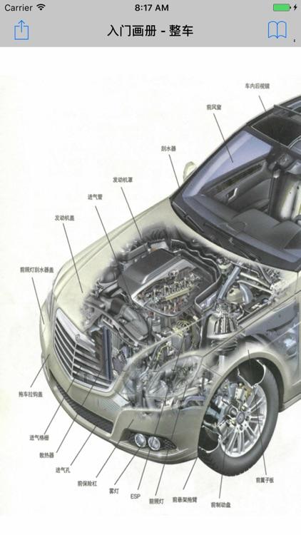 Car novice book