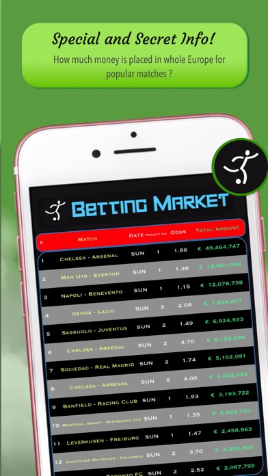 Betting Market Pro - Analysis