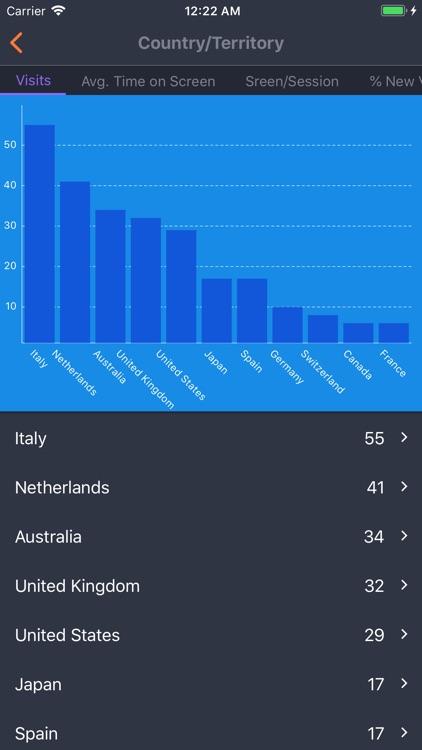 Fishead Analytics screenshot-3